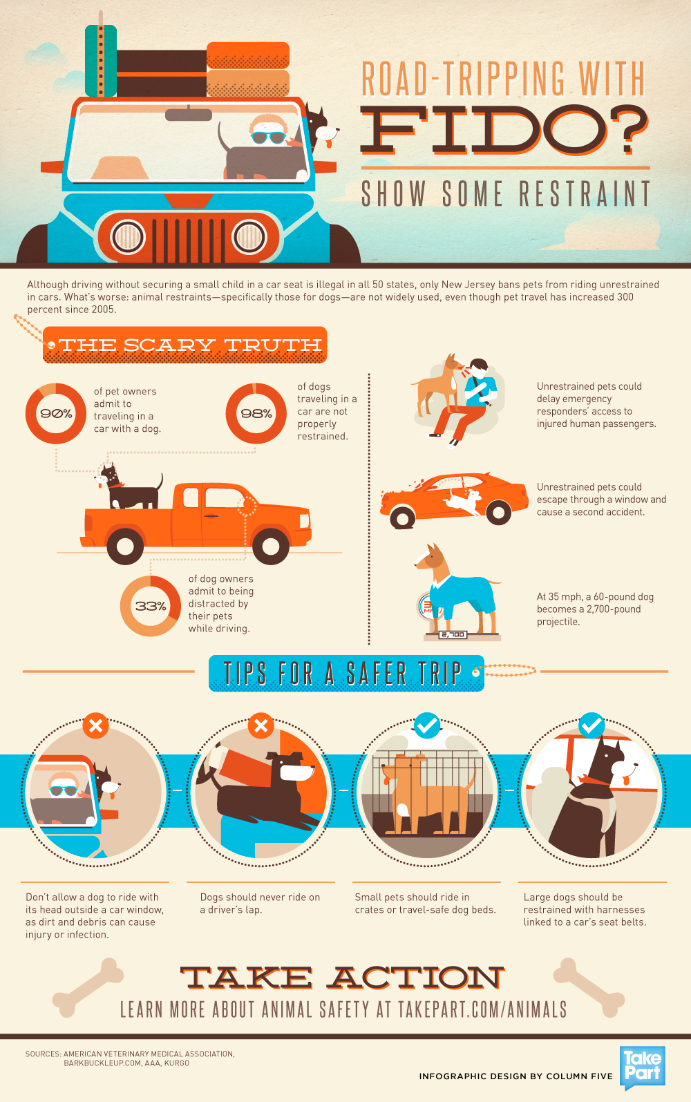 Tips on Driving With Your Dog